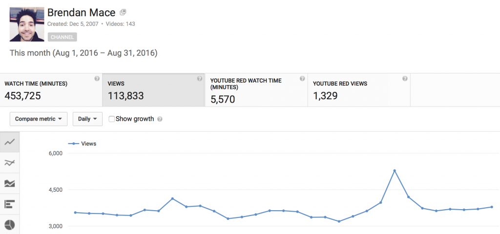 youtube traffic stats
