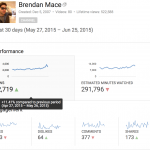 How to Get 72,719 YouTube Views in the Next 30 Days (Step-By-Step)